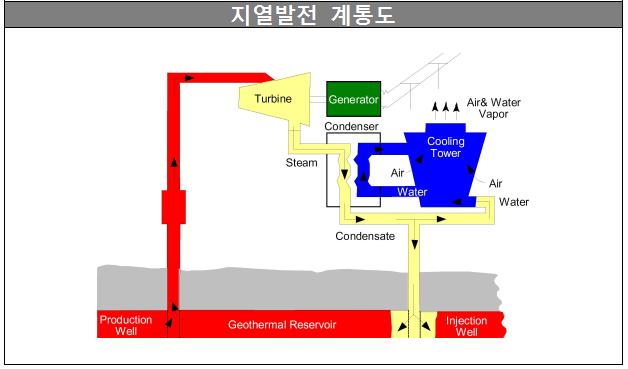 신재생에너지 종류 지열에너지.png4