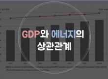 gdp-energy