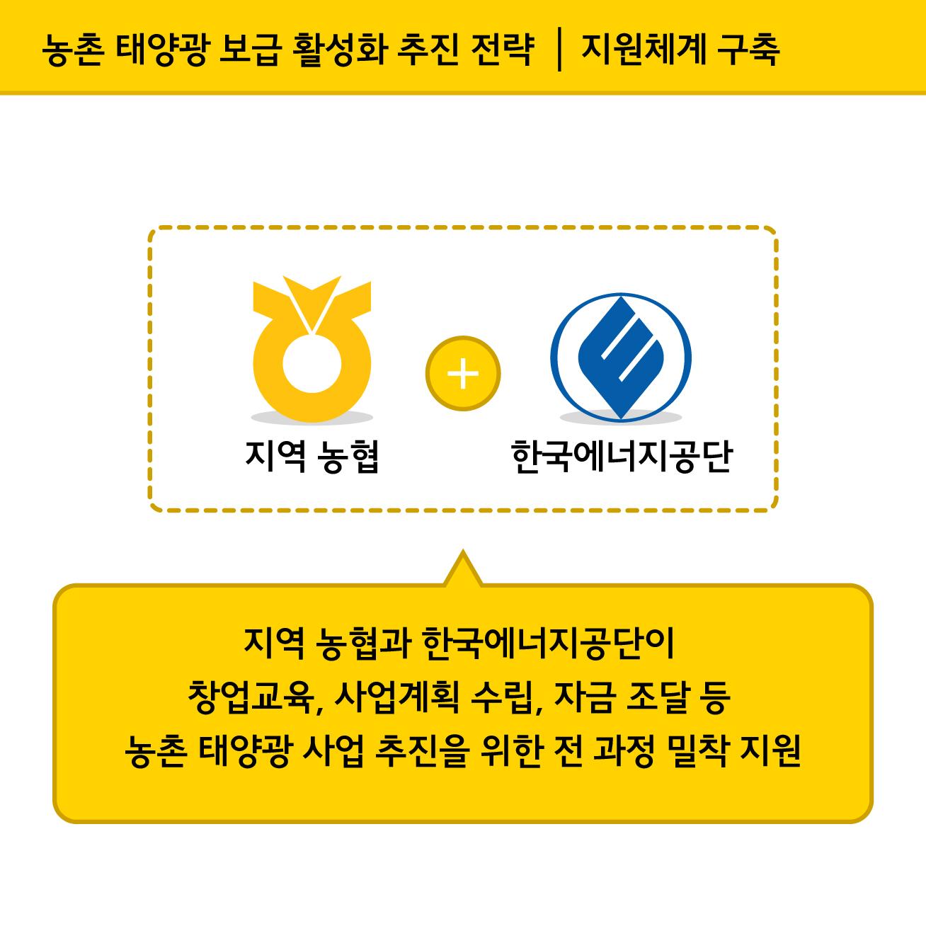 [아헤플]농촌 태양광 보급-03