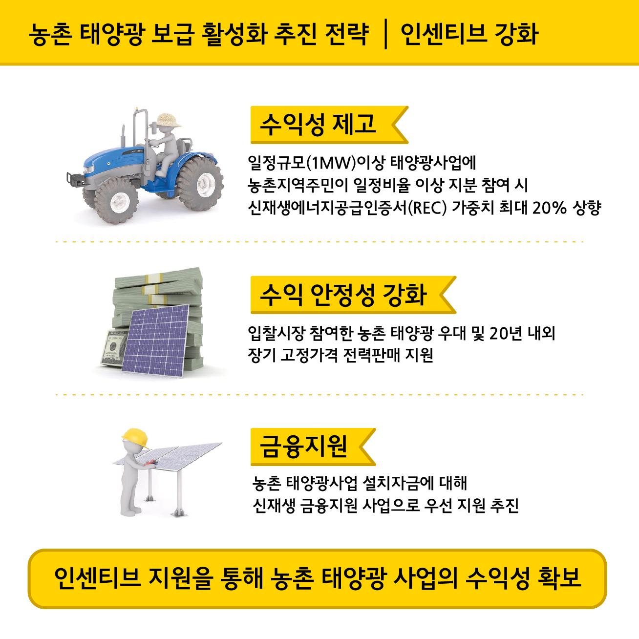 [아헤플]농촌 태양광 보급-04