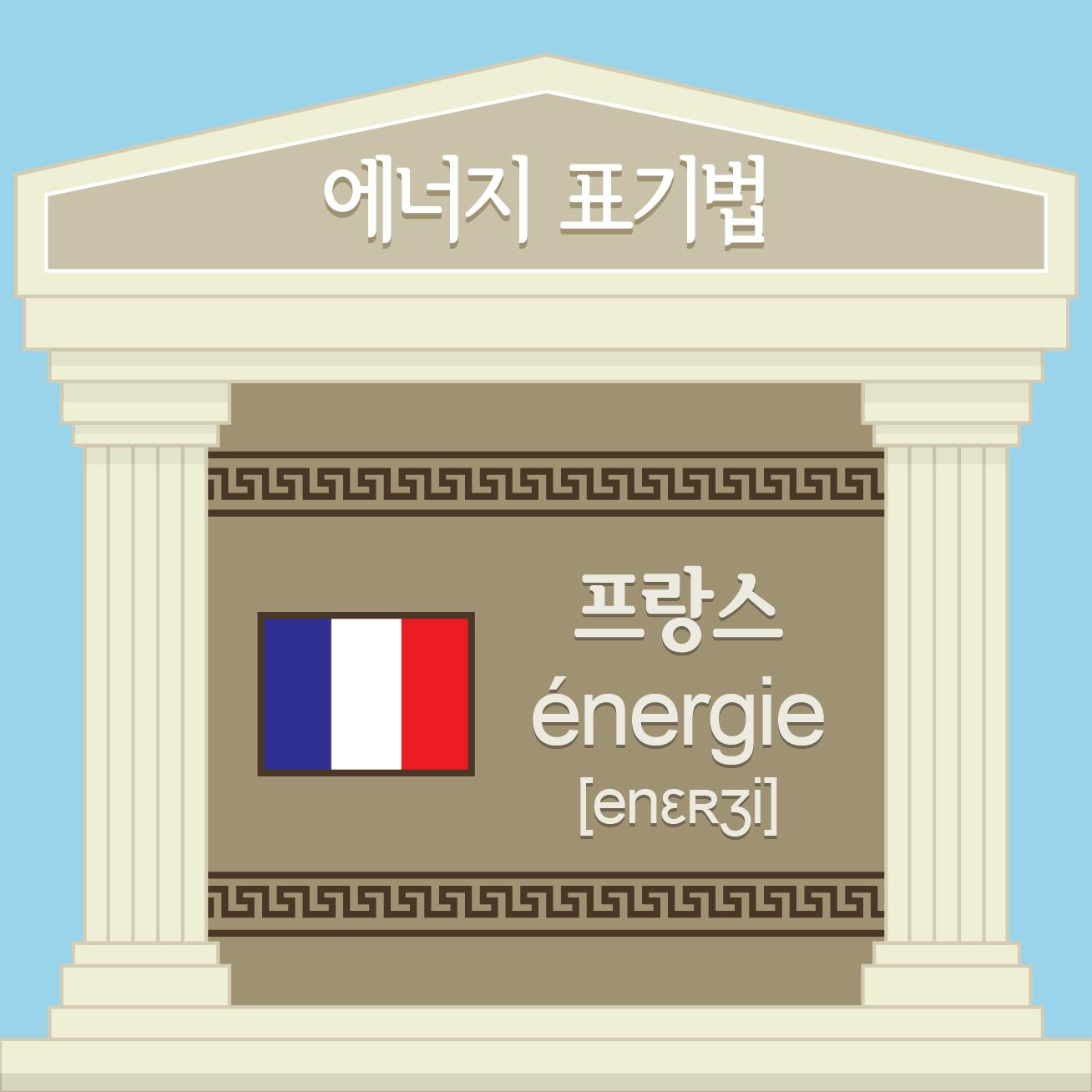 에너지 어원-표기법-05