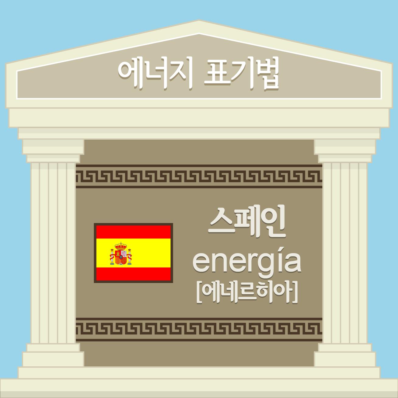 에너지 어원-표기법-07