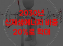 2030년